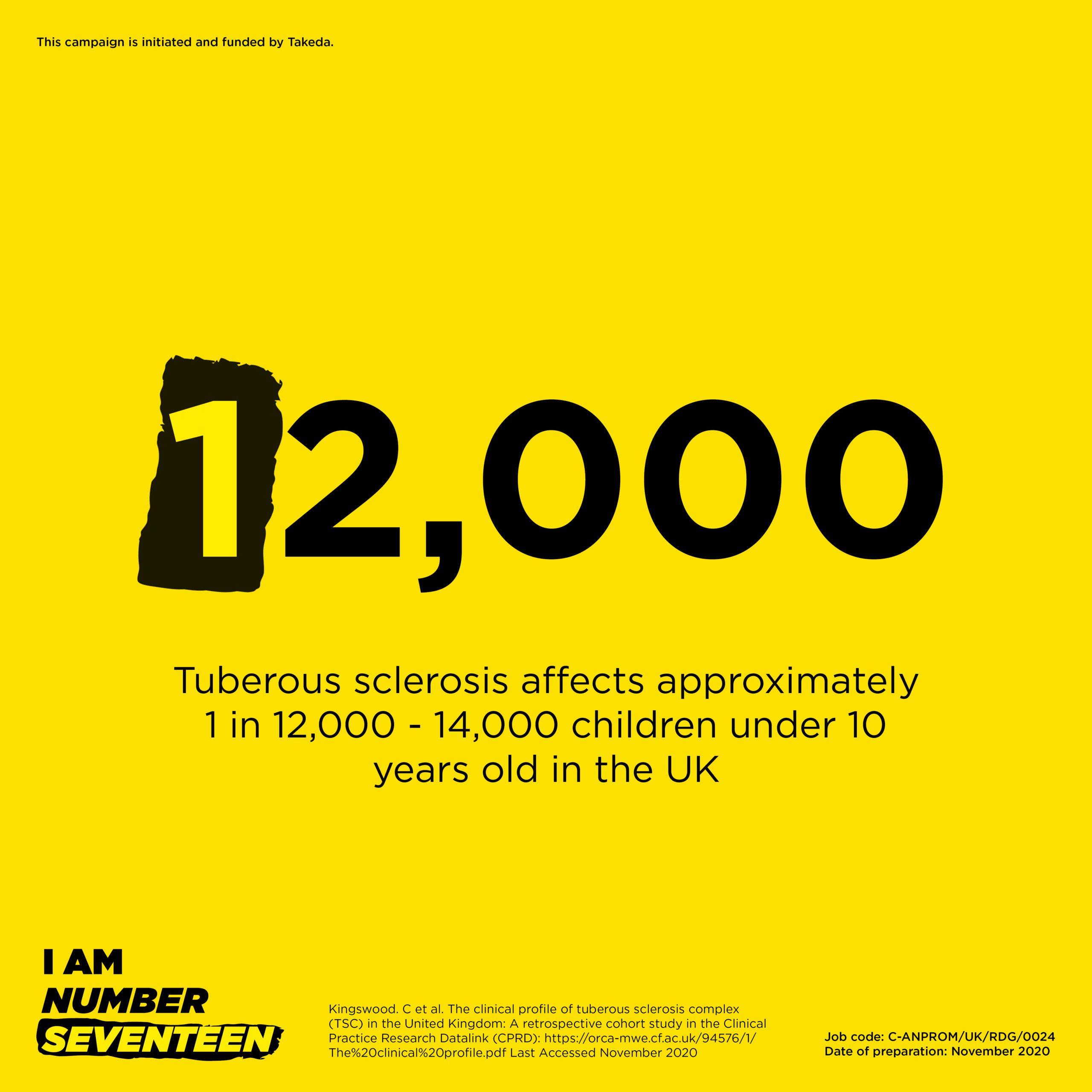 Lucinda - 1 in 12-14,000 statistic graphic