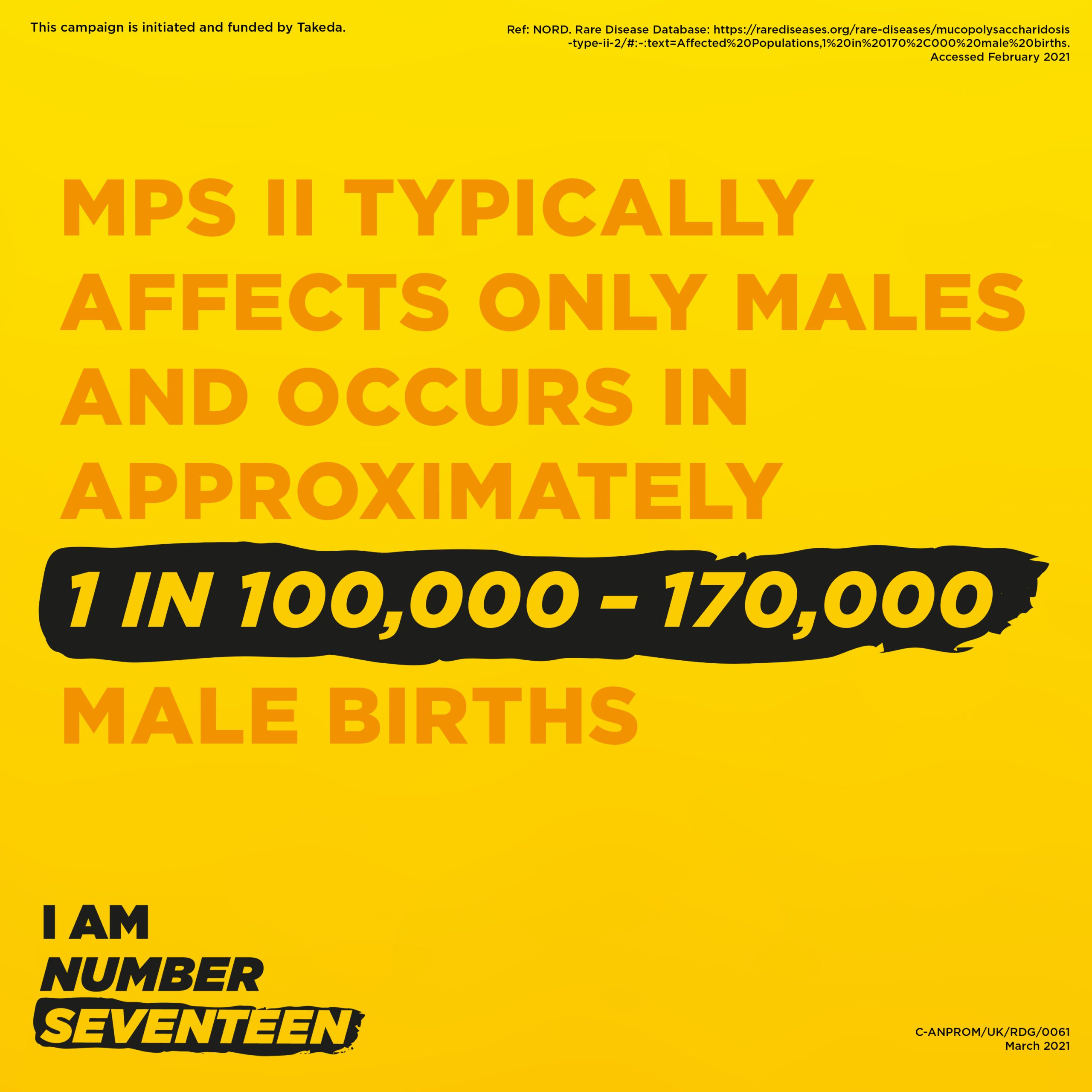 MPS II statistic